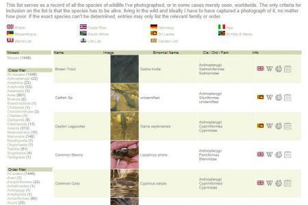 Species List tweaks