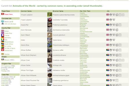 Species List filters